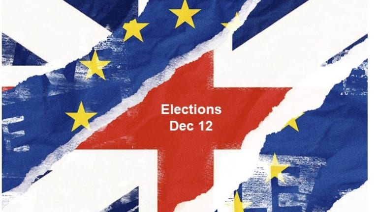 Meaninglessness of Brexit Extension Confirmed by Dec 12 Election