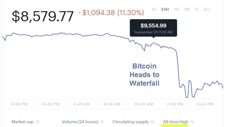 Crypto Bloodbath: One Day Wonder or More Coming?