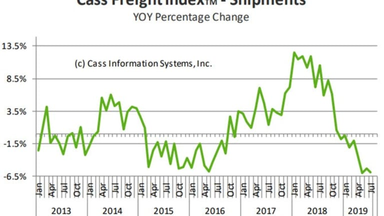 Cass Freight Index Contracts 8th Month: Cass Predicts Negative GDP by Q3 or Q4