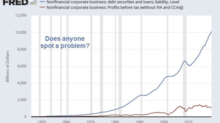 Ticking Time Bomb of Record High Corporate Debt