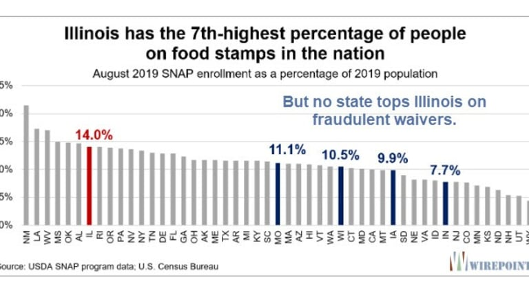Illinois, the King of Food Stamp Waiver Abuse