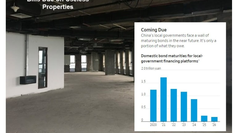 Bills Now Due on Vacant Useless Chinese Properties