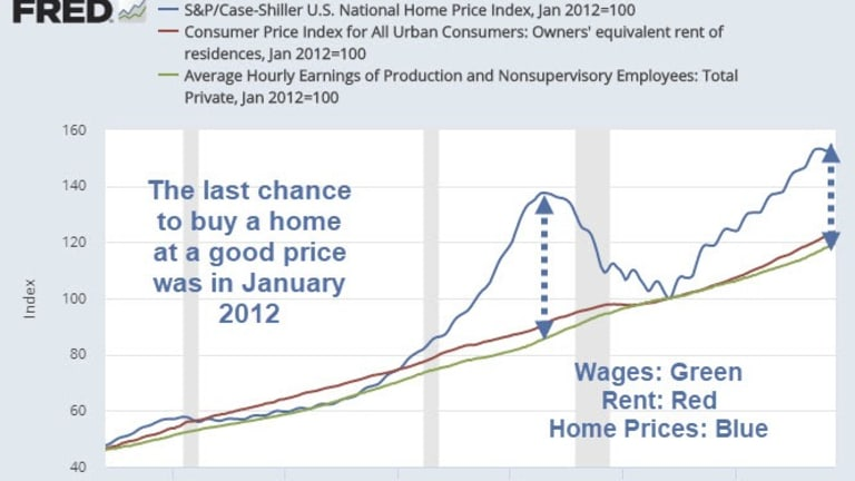 Housing Bubble Reblown: Last Chance for a Good Price Was 7 Years Ago