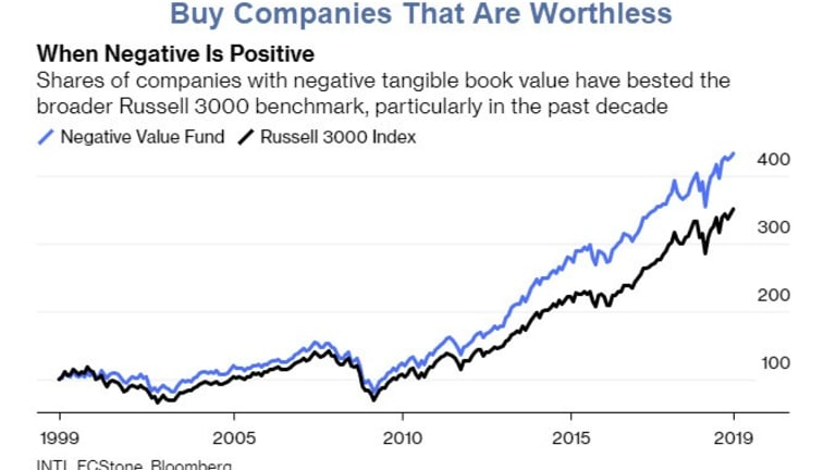 How to Make Money: Buy Companies That Are Worthless
