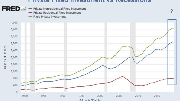 Recession Arithmetic: What Would It Take?