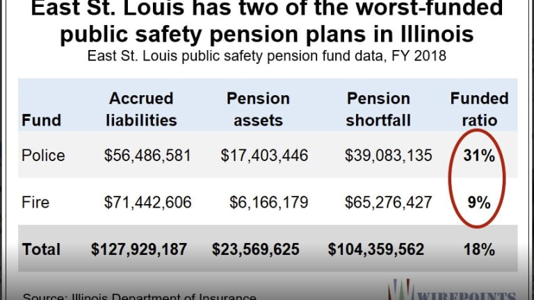 Bankrupt Illinois Cities Forced to Cut Services to Fund Pensions