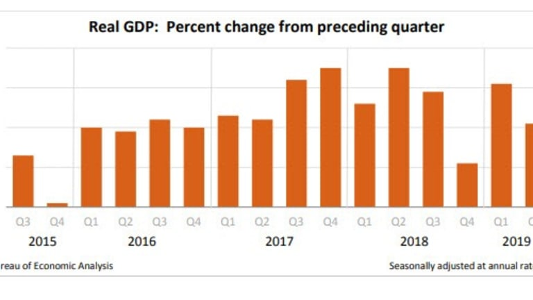 First Estimate of Second-Quarter GDP at 2.1% Topping Consensus