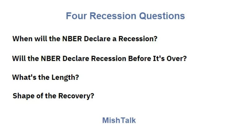 Recession is Here: How Long Will It Last?