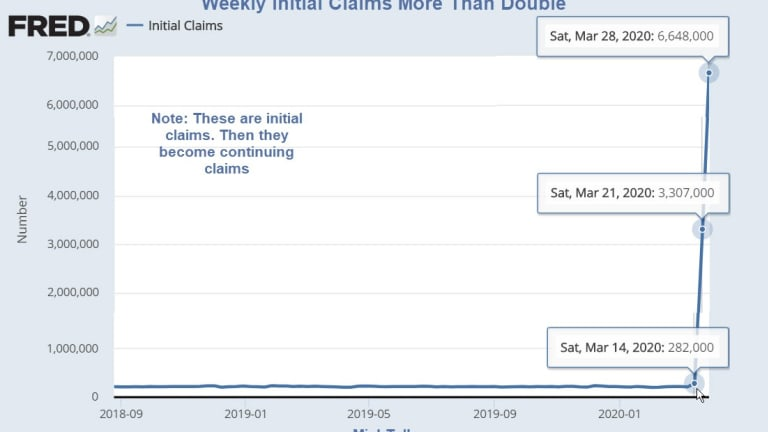 Unemployment Claims More Than Double Last Week's Record Total