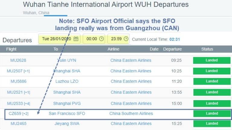 Many Planes Actually Made it Out of Wuhan Yesterday and Today