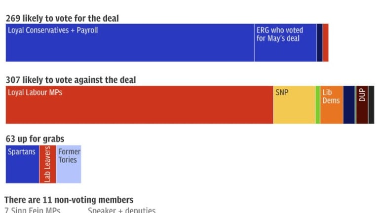 Brexit Deal at Last! Let's Crunch the Numbers