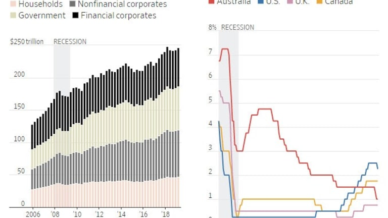 $250 Trillion in Global Debt: How Can That Be Paid back?