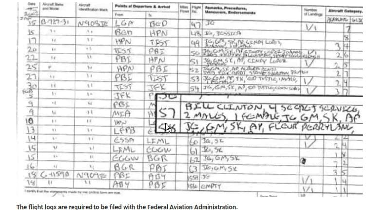 Epstein Sex Scandal: Flight Logs Show Clinton, Not Trump, More Likely Involved