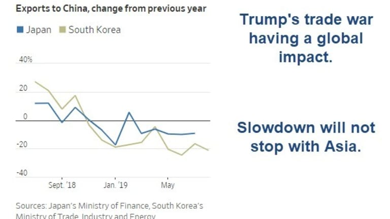Global Recession Coming: Trump's Trade War Takes Toll on South Korea and Japan