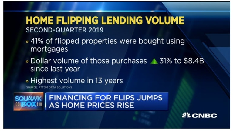 House Flipper Lending Hits 13-Year High: What Can Possibly Go Wrong?