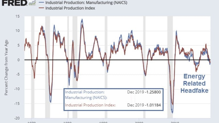 Manufacturing Has Peaked This Economic Cycle