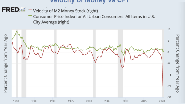 If the Velocity of Money Picks Up Will Inflation Soar?