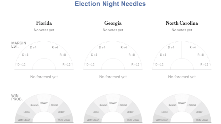 The 3 Most Important States To Watch and Where to Watch Them