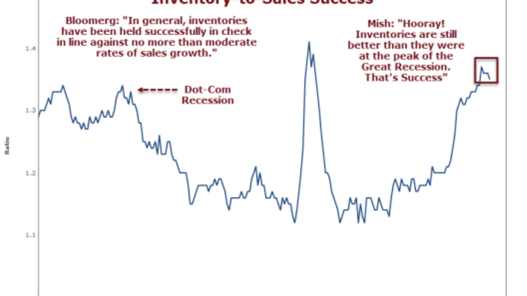 Wholesale Trade: Inventory-to-Sales Ratios Extremely Elevated