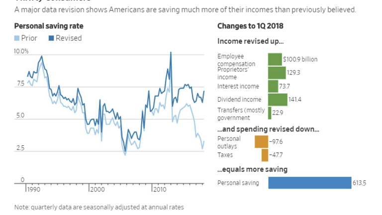 Amazing Revisions and Alleged Thrifty Consumers