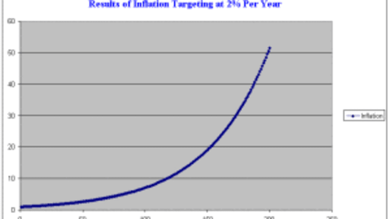 Is Inflation the Legacy of the Federal Reserve?