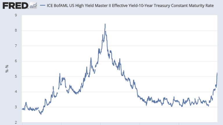 Suddenly There's No Appetite for Bond Deals as Spreads Widen