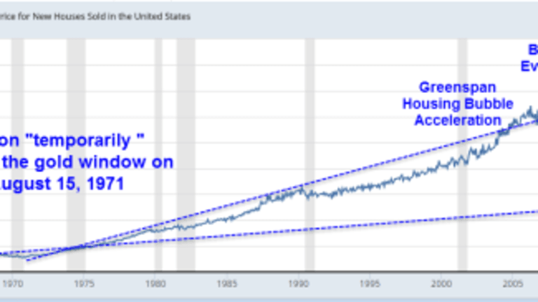 Investigating Trends in Median Home Prices: When Did Price Acceleration Start?