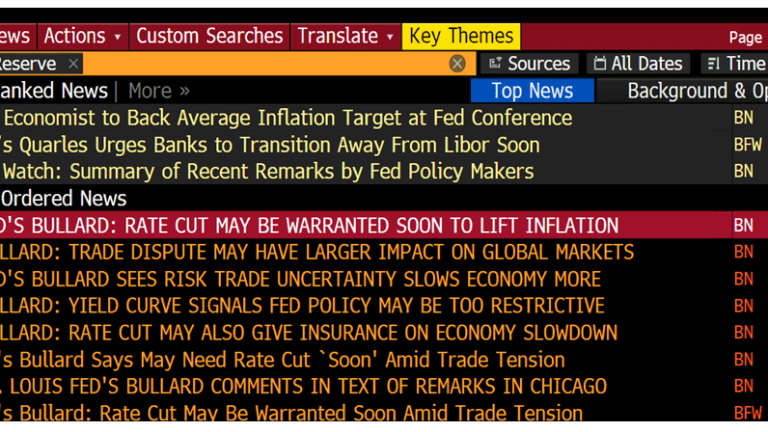Bullard Yaps About Too Little Inflation and the Need for Rate Cuts