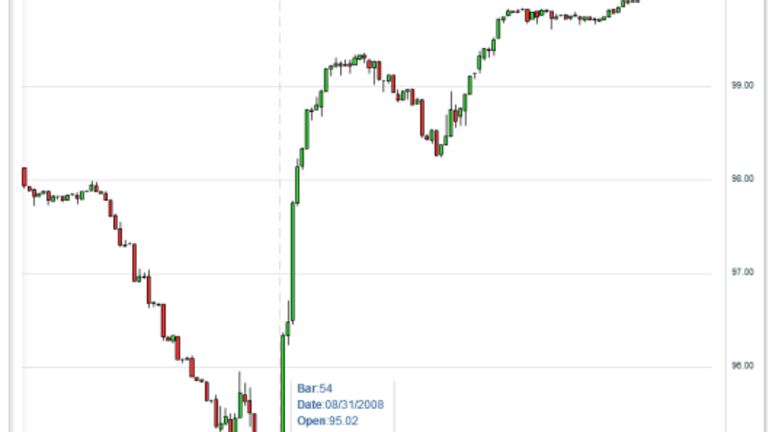 Is There a Limit to Draghi's Negative Interest Rate Madness?