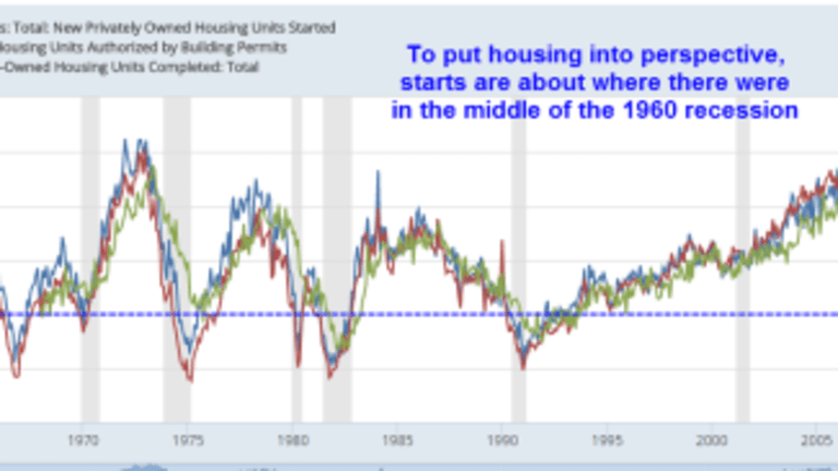 About that Strong April Recovery: Housing Starts and Permits Flop, March Revised Lower