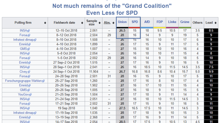 Grand Coalition Days are Numbered: Demographics Provide the Key