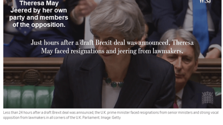 Six UK Government Ministers Quit Over Brexit: Pound Slammed, Deal in Doubt