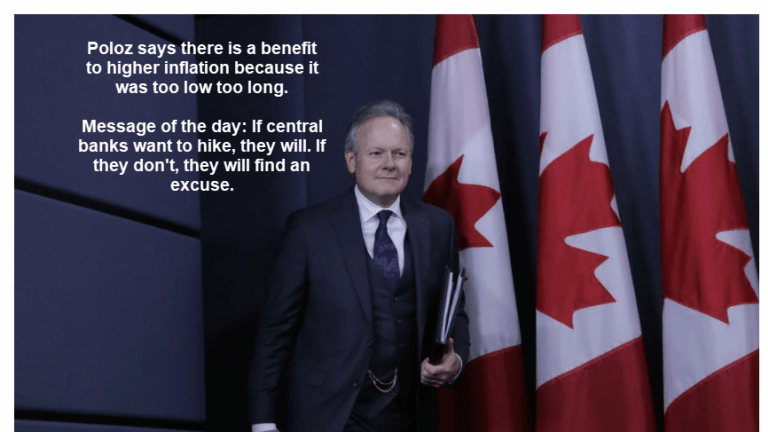 Lesson From Canada: There Really Are No Rate Hike Targets