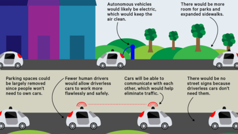 What a City With Driverless Cars Will Look Like (In 10 Years or Less)