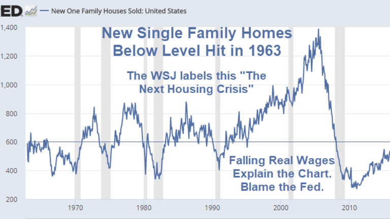 """Fallacy of Wage Growth and a Housing """"Shortage"""" in Pictures"""