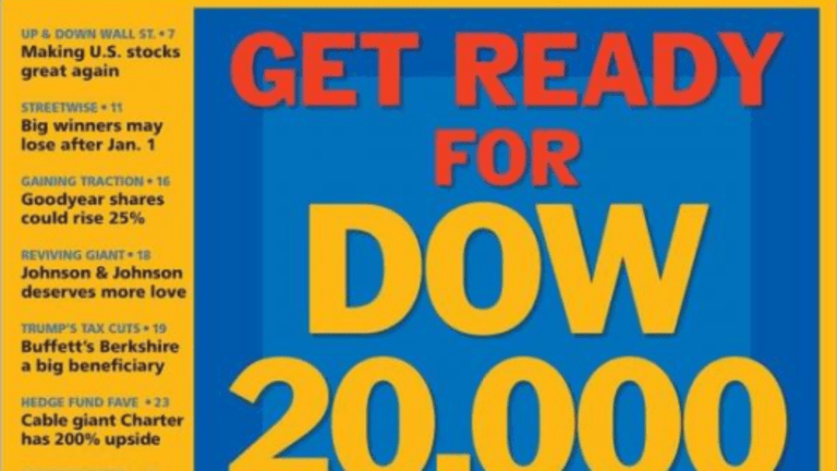 Dow 20,000: Another Magazine Curse? Amusing Cover Flashbacks From Economist, Newsweek, Others