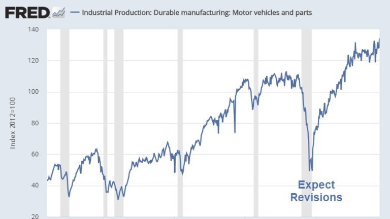 Motor Vehicle Production Index Hits New Record High