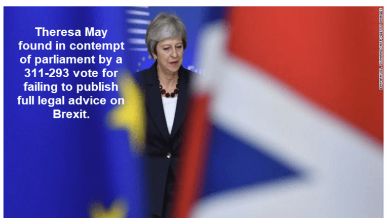 Theresa May Found in Contempt of Parliament
