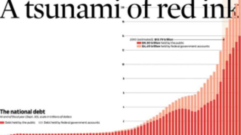 Tsunami of Red Ink – Global Look at National Debt and Who Owns US Debt