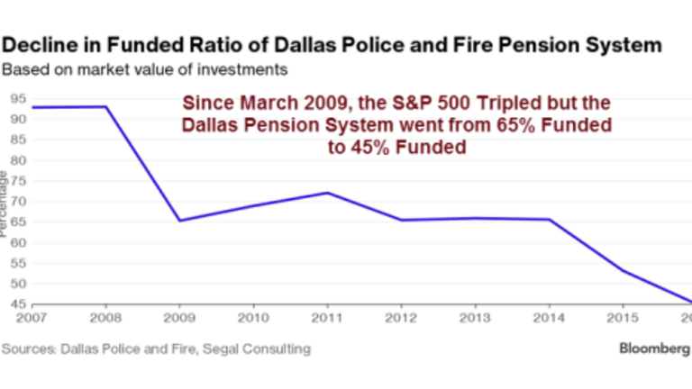Dallas Police and Fire Pension Halts Withdrawals in Solvency Crisis, Lawsuits Await