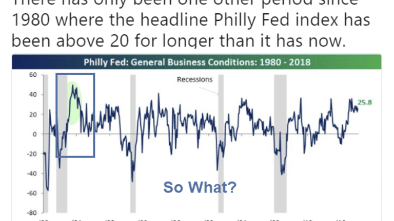 Same Old Song: Bogus Philly Fed and Regional Manufacturing Reports