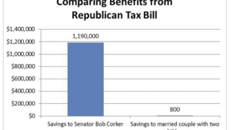 Let's Compare Corker's Tax Benefit to a Married Couple Making $30,000