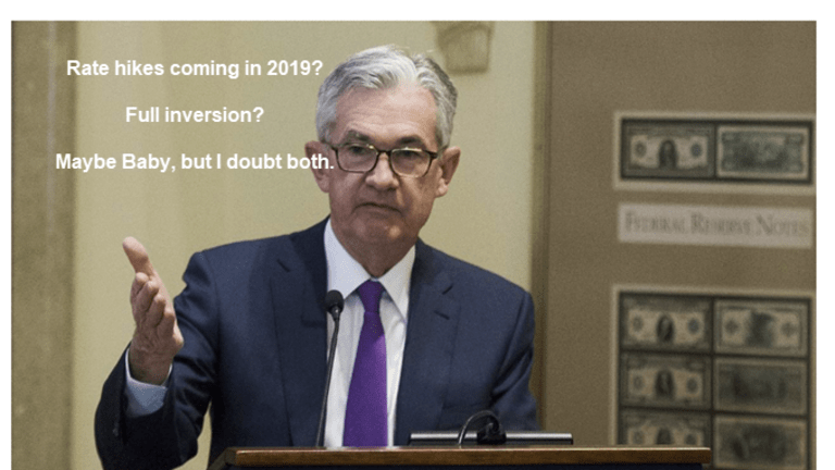 Rate Hike Odds Dive: Any Rate Hikes in 2019? Sucker Rally? Musical Tribute!