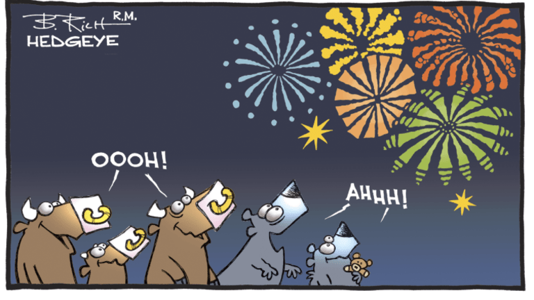 Tweets of the Day: Happy 4th of July, Tax Freedom Day,  Tesla, Bonds, Yuan, S&P