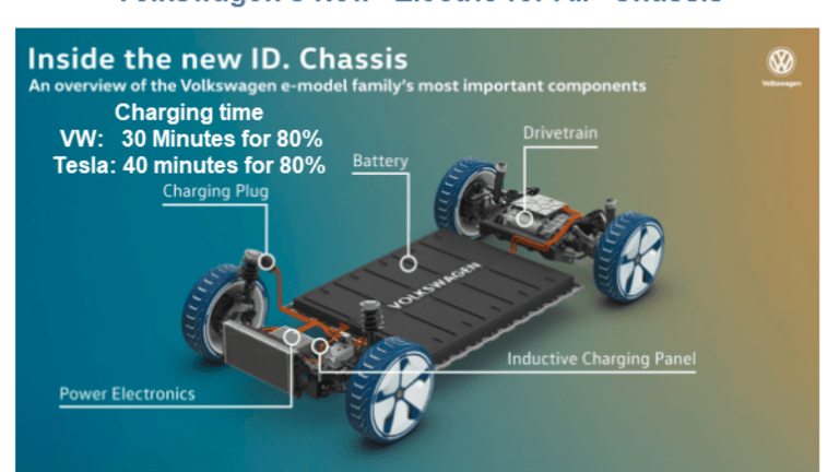 """Transition Time: Volkswagen Announces """"Electric for All"""" Campaign"""