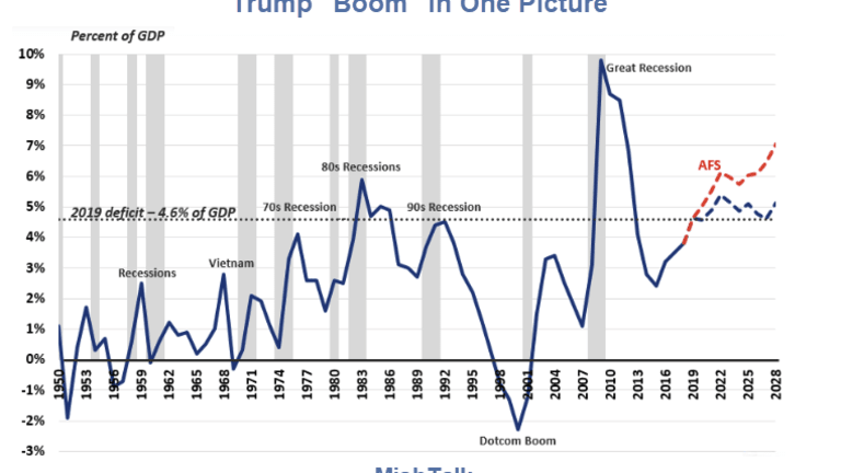 "Trump ""Boom"" in One Picture"
