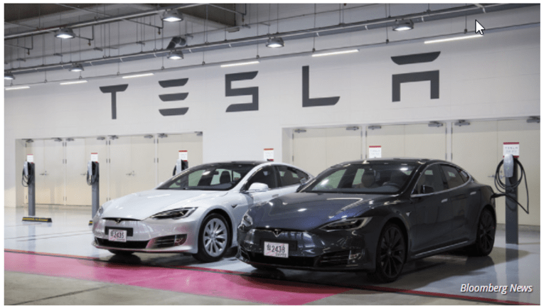Tesla Sinks After Hours: Model S Recalled, Bonds Collapse, Fraud Lawsuit Goes On