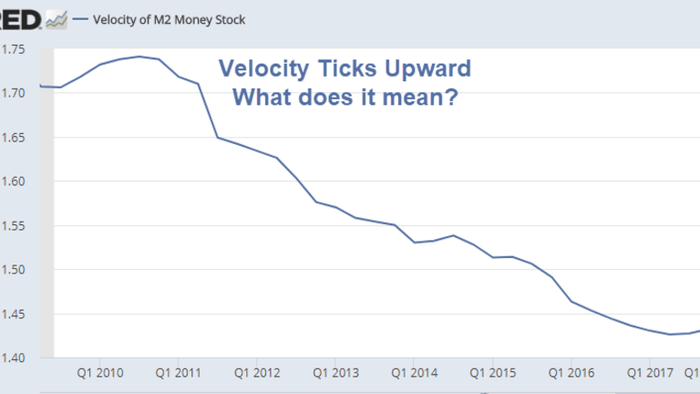 Velocity of Money Picks Up: Inflation Coming? Stagflation? How About Deflation?