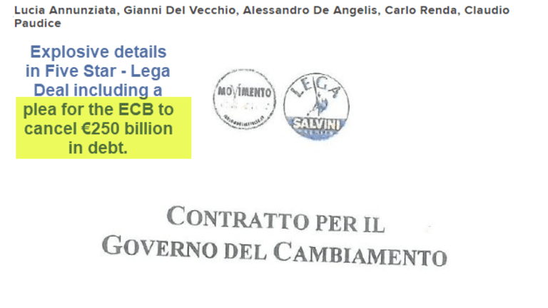 It's Now Clear: Five Star Lega Deal is a Commitment to Leave the Eurozone