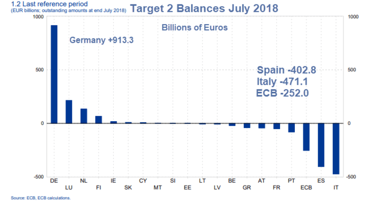 State of European Banks: The ECB View vs Reality